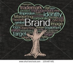 stock-photo-brand-concept-and-words-tag-cloud-written-on-blackboard-background-high-resolution-easy-to-use-105487481