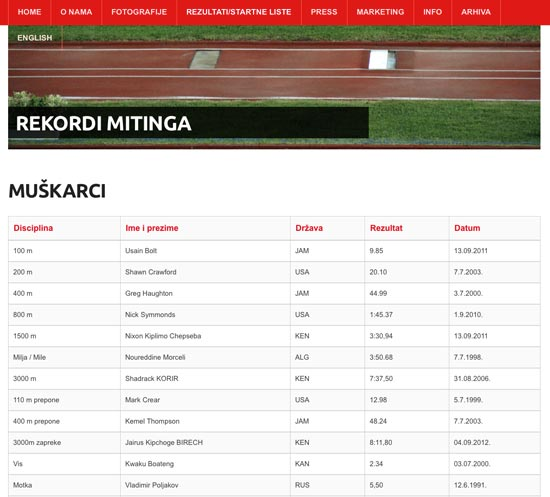 hanzek-web-stranica-rekordi-mitinga